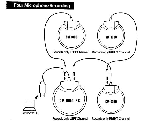 vec tabletop conference microphone kit  4 microphones